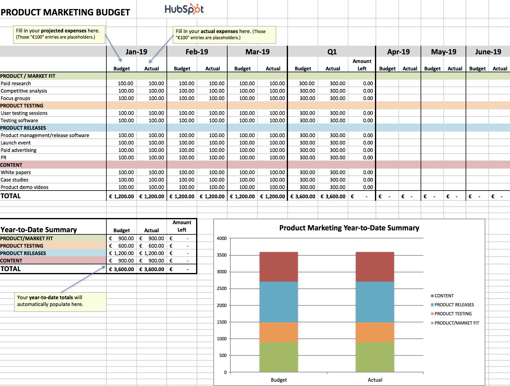 Unique Budget Planner Templates Exceltemplate Xls