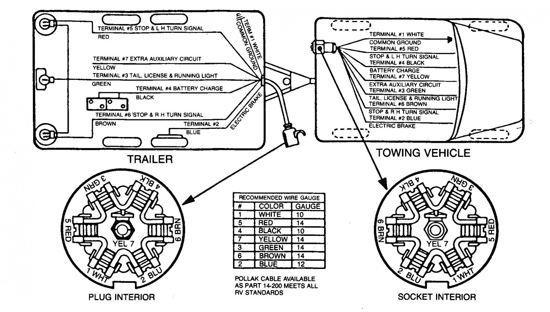 Beautiful Wiring Diagram For Seven Wire Trailer Plug