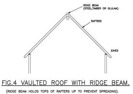Figure 4 - Vaulted roof with Ridge beam.JPG (450×317) | construction ...