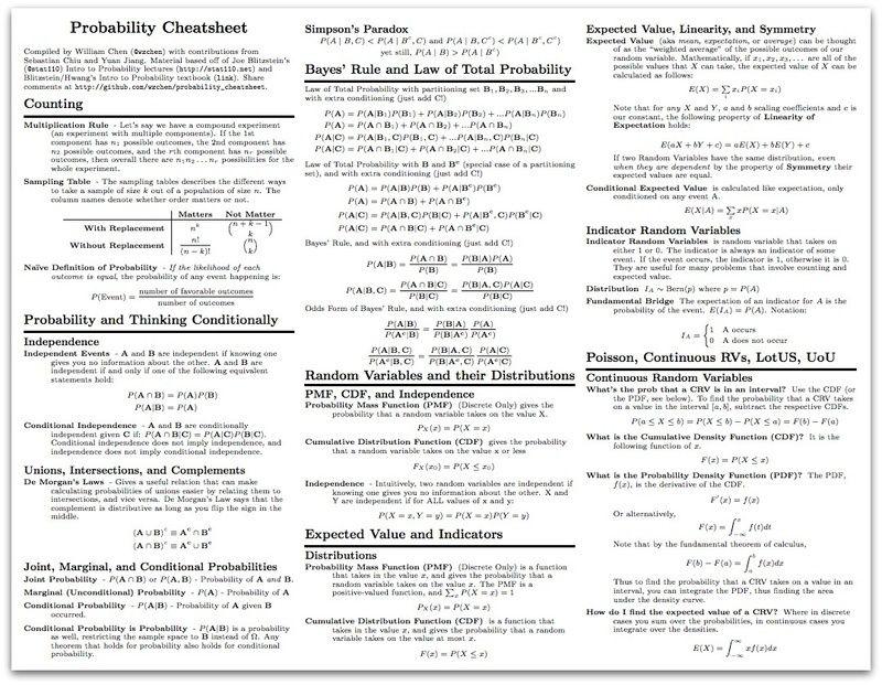 intro to statistics cheat sheet
