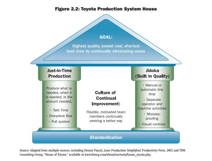 toyota tough boss case study Case study the toyota group and the aisin fire 49 toshihiro nistiigtichi is professor of management at hitotsubashi universitv institute of innovatioti.