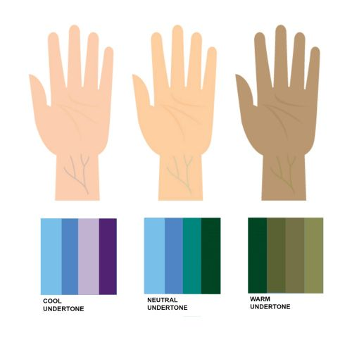 Beauty breakdown how to choose the right foundation part for Cool neutral paint colors