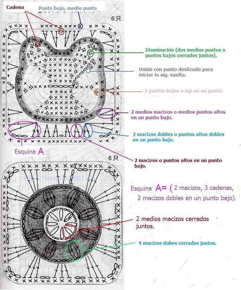 Hello Kitty Granny Square - free amigurumi crochet chart | Crochet ...