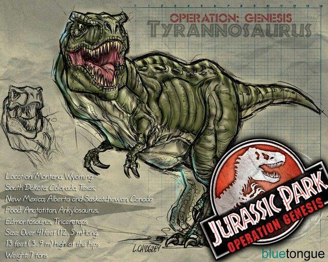 Tyrannosaurus from Jurassic Park Operation Genesis