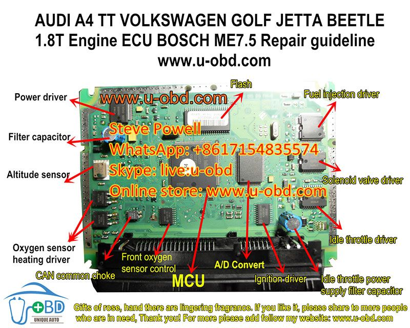Magnificent Bosch Ecu Wiring Diagram Pdf Wiring Diagram B7 Wiring Cloud Funidienstapotheekhoekschewaardnl