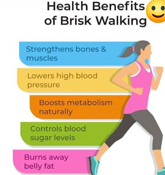 Pin on Walking To Lose Weight