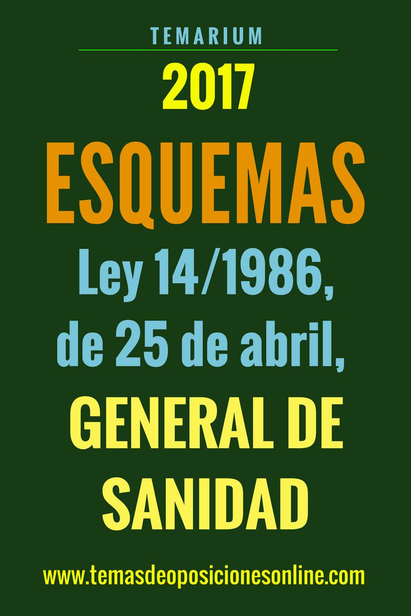 Esquemas Ley 14/1986, de 25 de Abril General de Sanidad