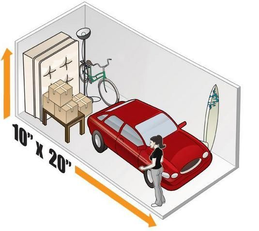 Veradale Self Storage In Spokane Valley Find Your Storage Size Storage Unit Sizes Self Storage Self Storage Units