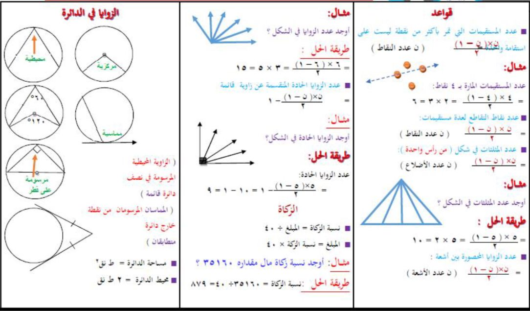 Pin By 𝐁𝐥𝐚𝐜𝐤 𝐒𝐚𝐯𝐚𝐠𝐞 On قدرات كمي ولفظي Chart Learning Map