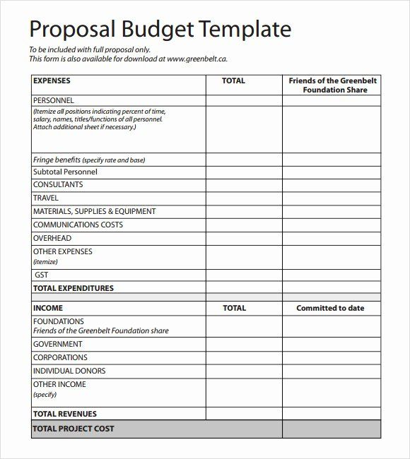Research Proposal Budget Example Inspirational Bud