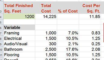 what does a basement cost spreadsheet  sc 1 st  Pinterest & what does a basement cost spreadsheet | Basement | Pinterest ...