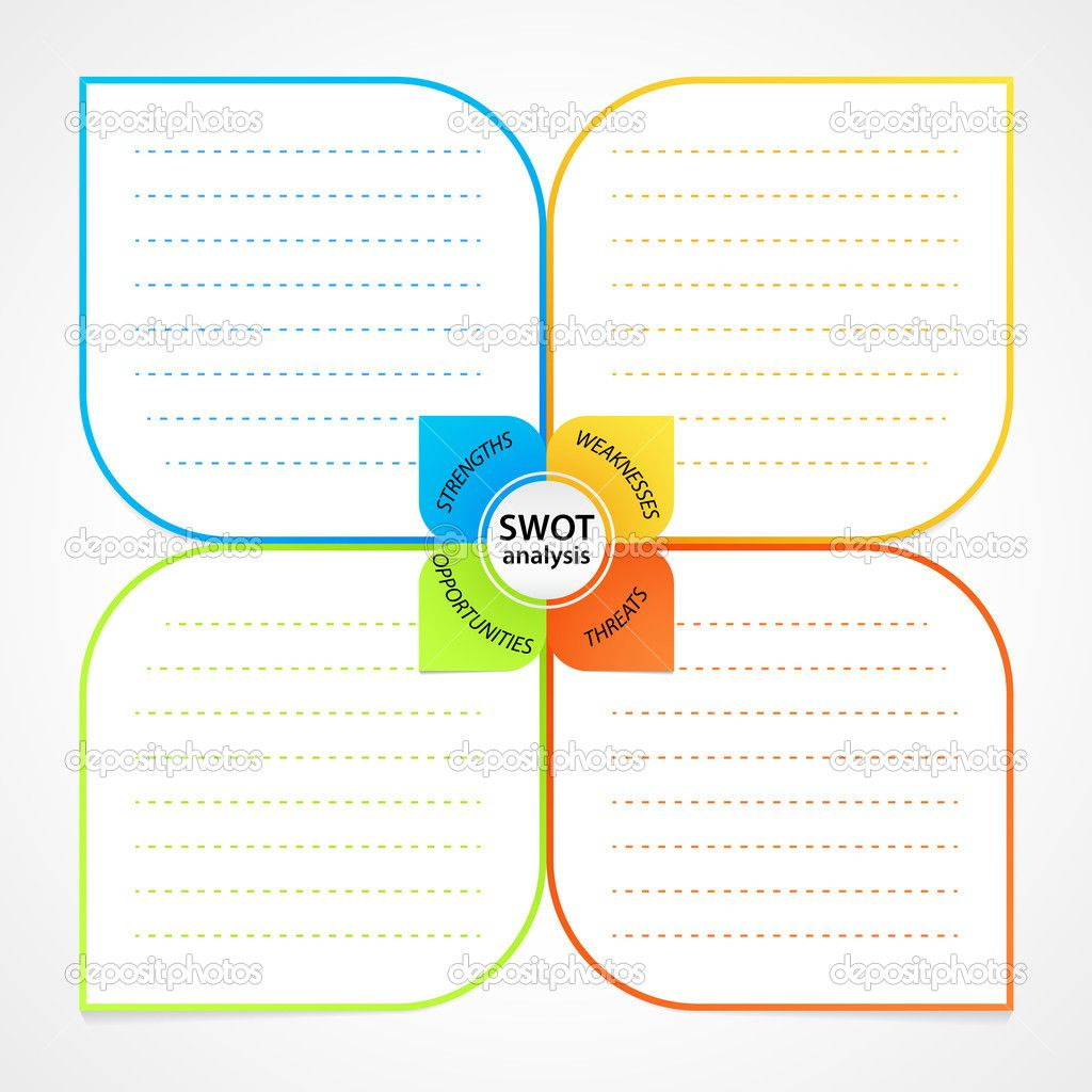 Swot Analysis Example  Google Search  Anylisis