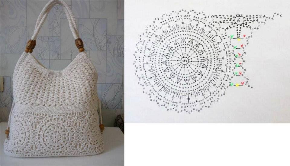 Bolso blanco con patron | Crochet Bolsos y Carteras | Pinterest ...