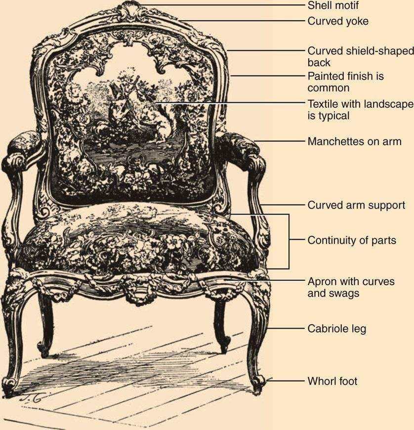 Rococo louis xv rococo antique furniture and armoires for French baroque characteristics
