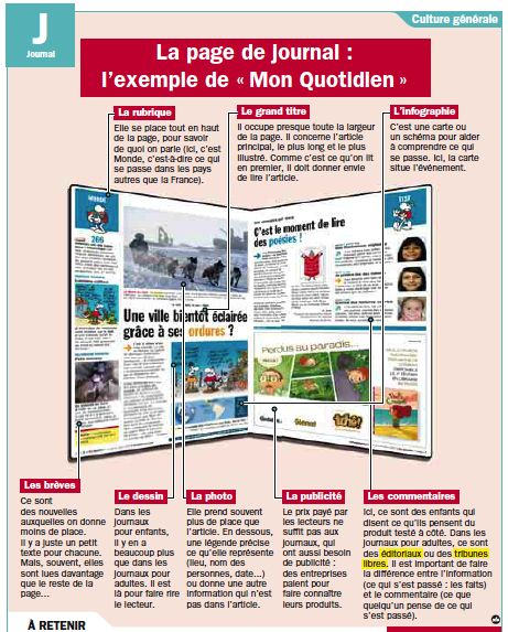 La page de journal : l'exemple de « Mon Quotidien »   Mon ...