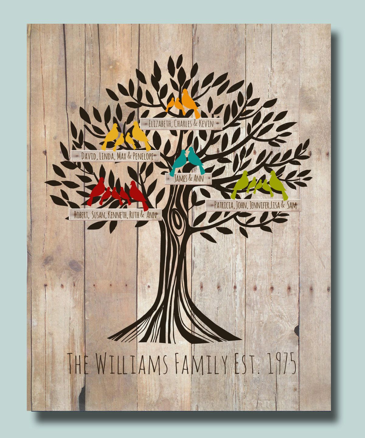 printable family tree poster 11x14 digital personalized gift for grandparents with names of children and grandchildren