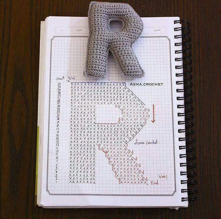 Pin by y goksen ilh on alfabe | Pinterest | Crochet, Amigurumi ...