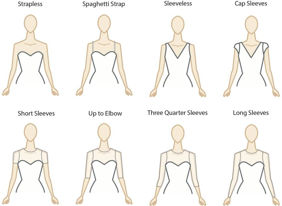 Wedding dress sleeves for Different necklines for wedding dresses