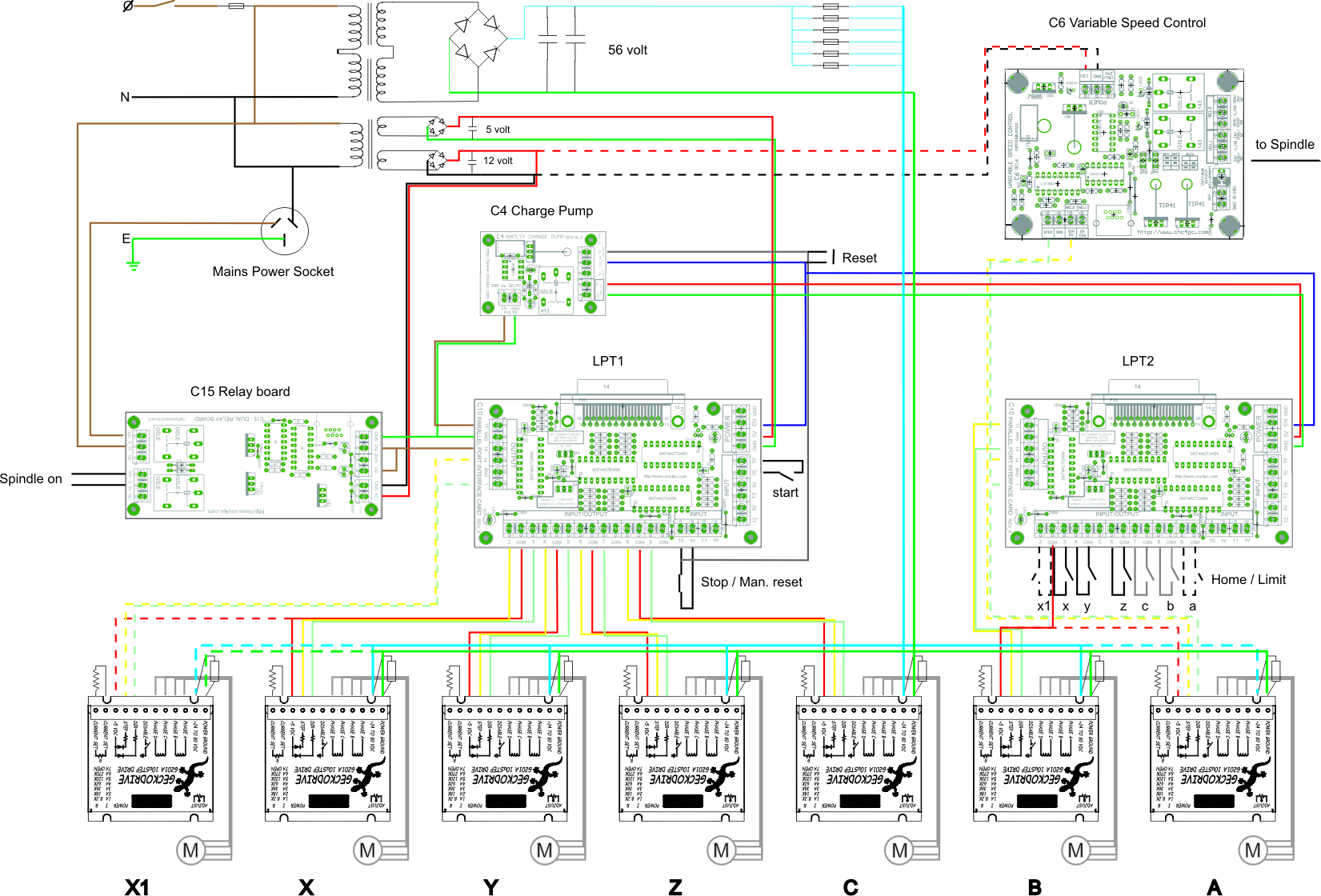 2aff8f7e066be68916d3378deed4a357 montage �lectronique cnc 5 axes ������ pinterest cnc, cnc cnc controller wiring diagram at bayanpartner.co