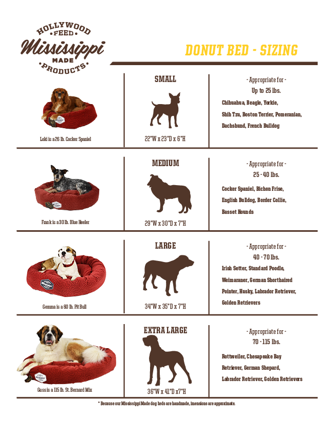 MS-Made-Sizing-Chart-Donuts.png (650823)   Dog Bed ...