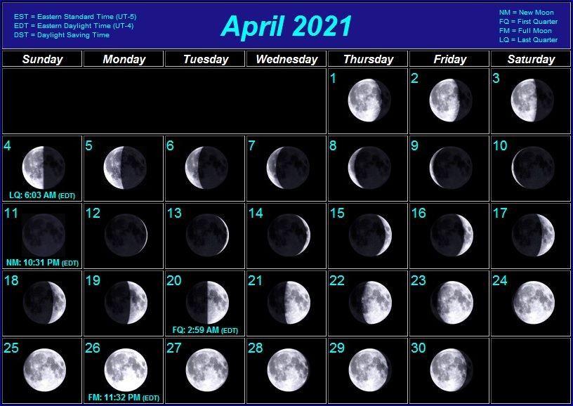 August 2021 Moon Phases Calendar