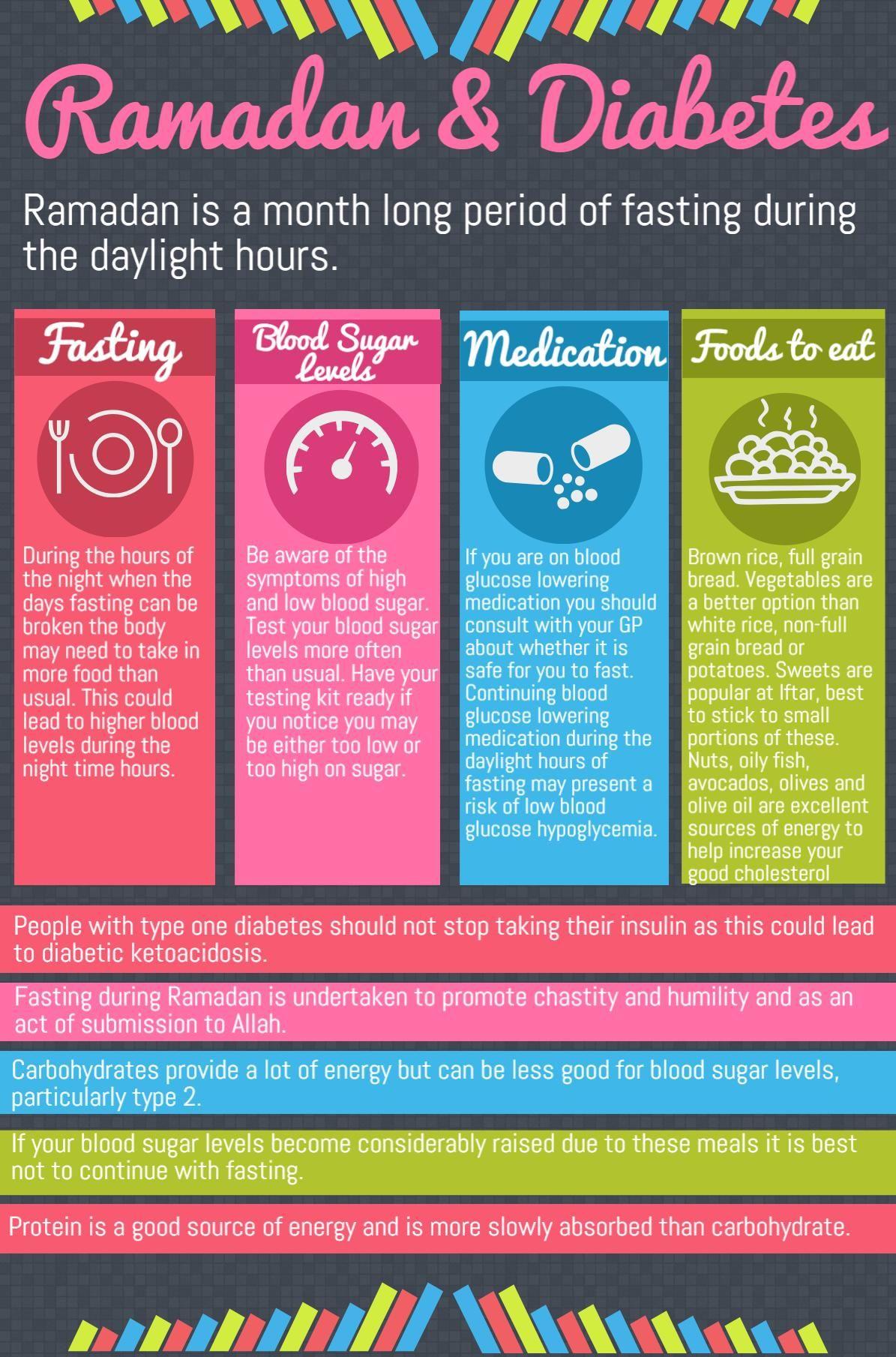 2 Ways To Gain Muscle During Ramadan