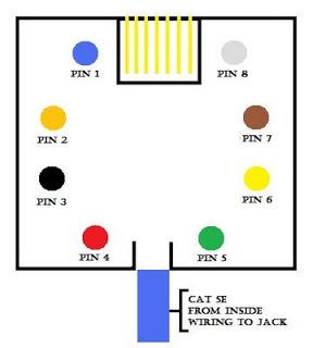 wiring cat5 wall jack cat5 wiring diagram wall jack ham radio rh pinterest com