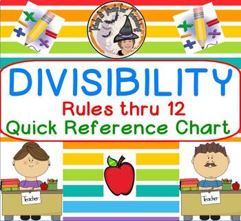 Divisibility Rules thru 12 Quick Reference Chart Notes