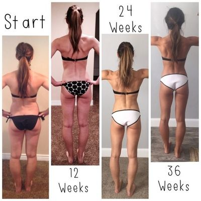 Yoga Body Transformation Before And After