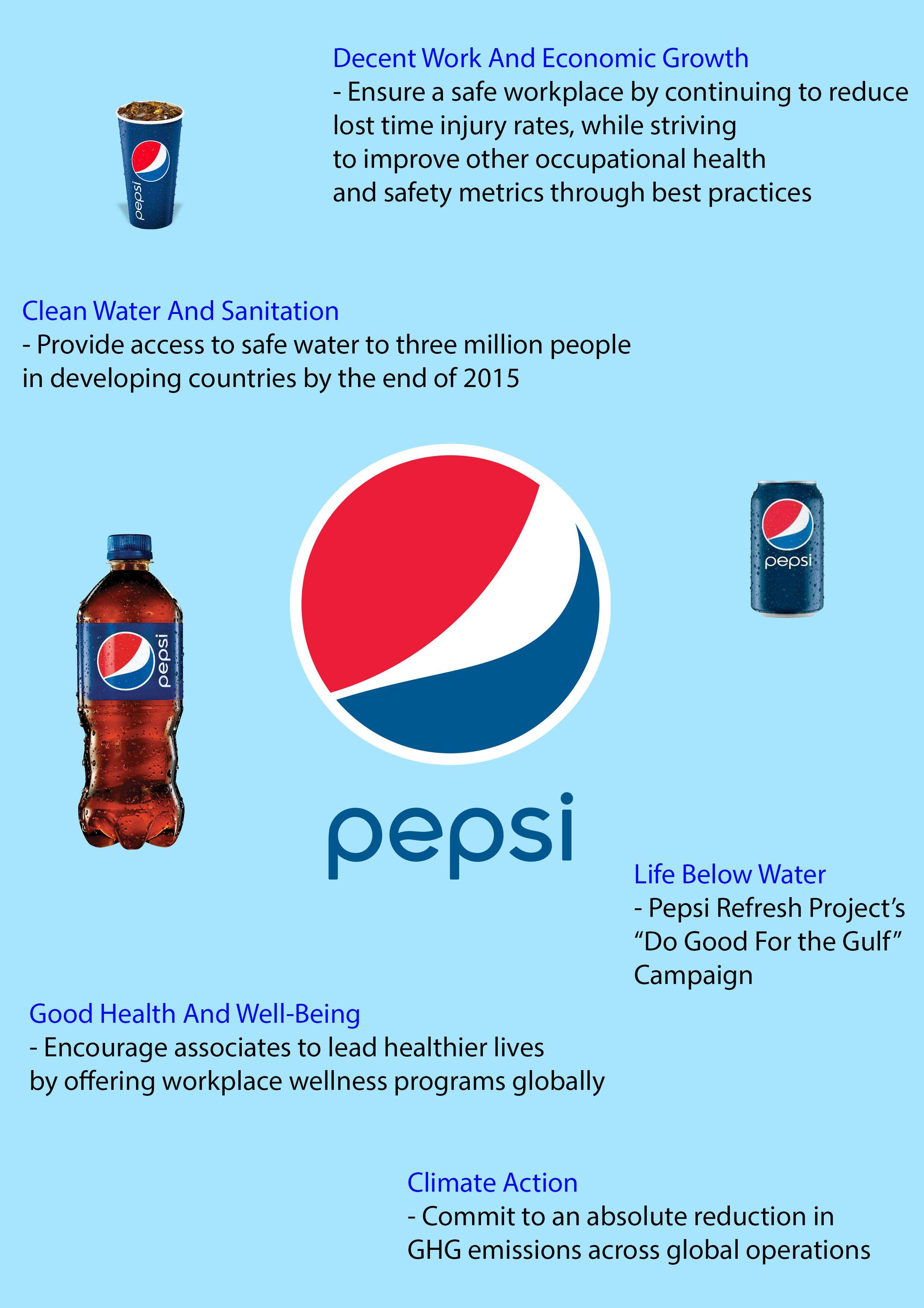 SDG ของ Pepsi การเติบโตเศรษฐกิจที่ยั่งยืน การจัดการน้ํา