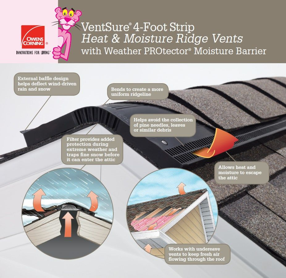 Owens Corning Ventsure 4 Foot Strip Heat Moisture Ridge Vents Building Our Schumacher Home Project Small House Ridge Vents Ridge Vent Shingling