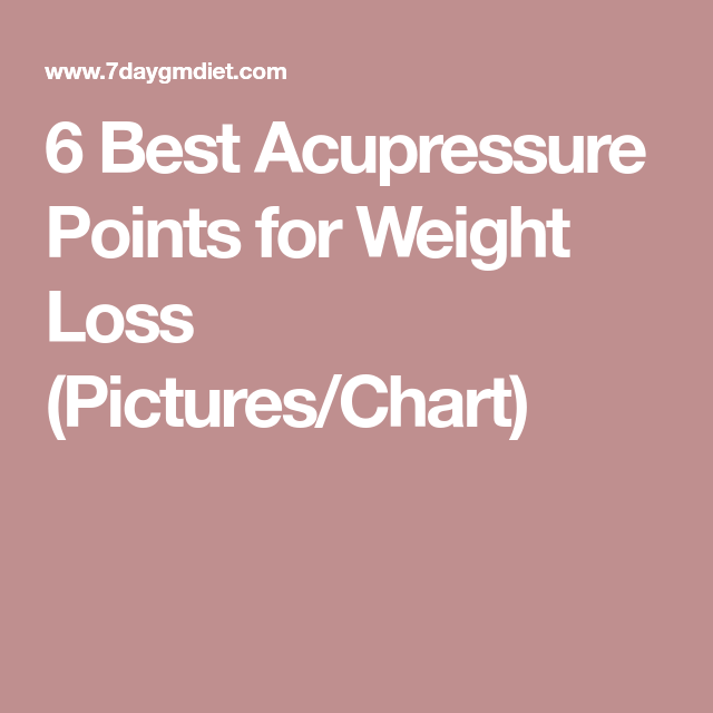 6 Best Acupressure Points For Weight Loss Pictures Chart