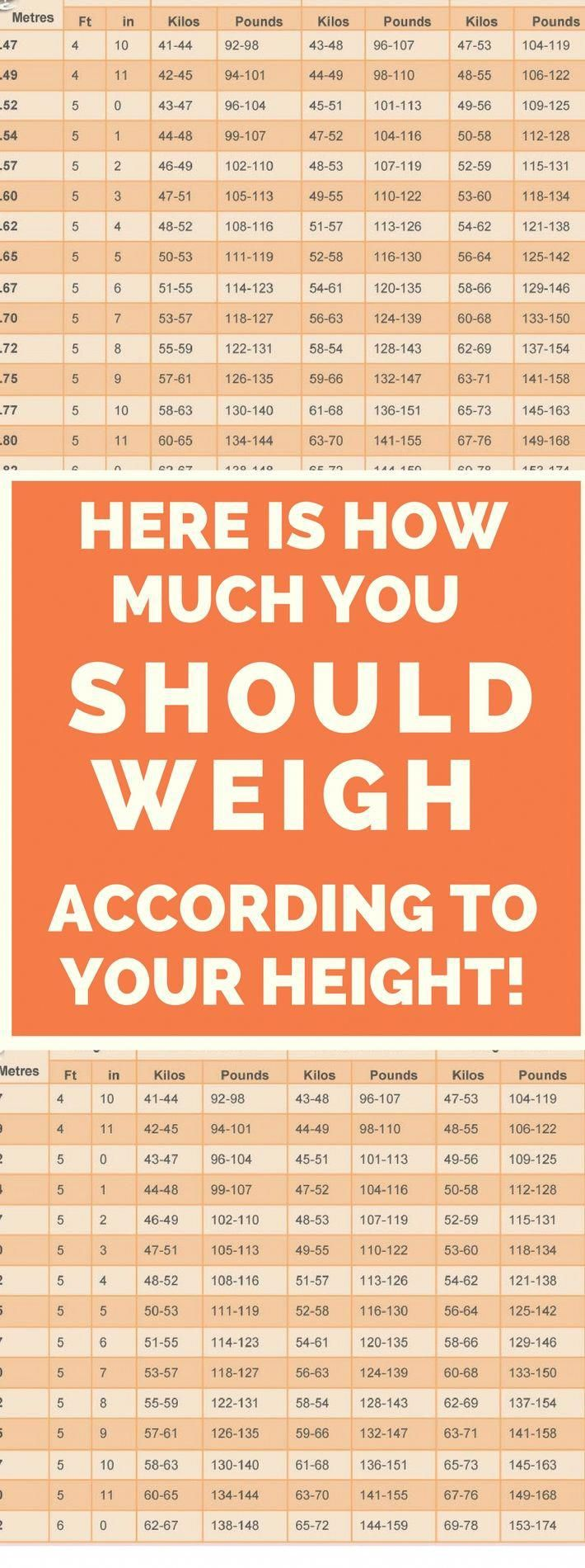Here Is How Much You Should Weight According To Your Height