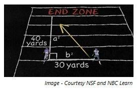 Teach Pythagorean Theorem With Football