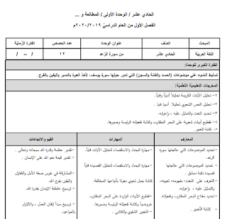 تحضير لغة عربية مطالعة للصف الحادي عشر الفصل الأول Blog Posts Blog Sheet Music