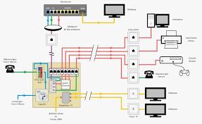 Telecharger Votre Guide Gratuit Sur L Installation Electrique Panne Electrique Branchem En 2020 Plan Electrique Maison Installation Electrique Schema Electrique Maison