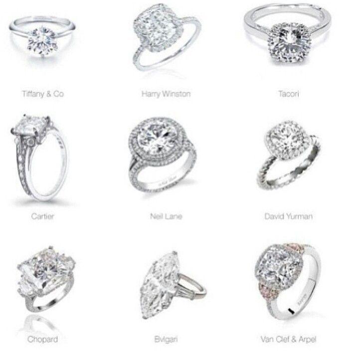 Fca5655eff381d886c92ea082b646486 Jpg 698 731 Pixels Engagement Top 10 Platinum Ring Styles Velasquez Jewelers