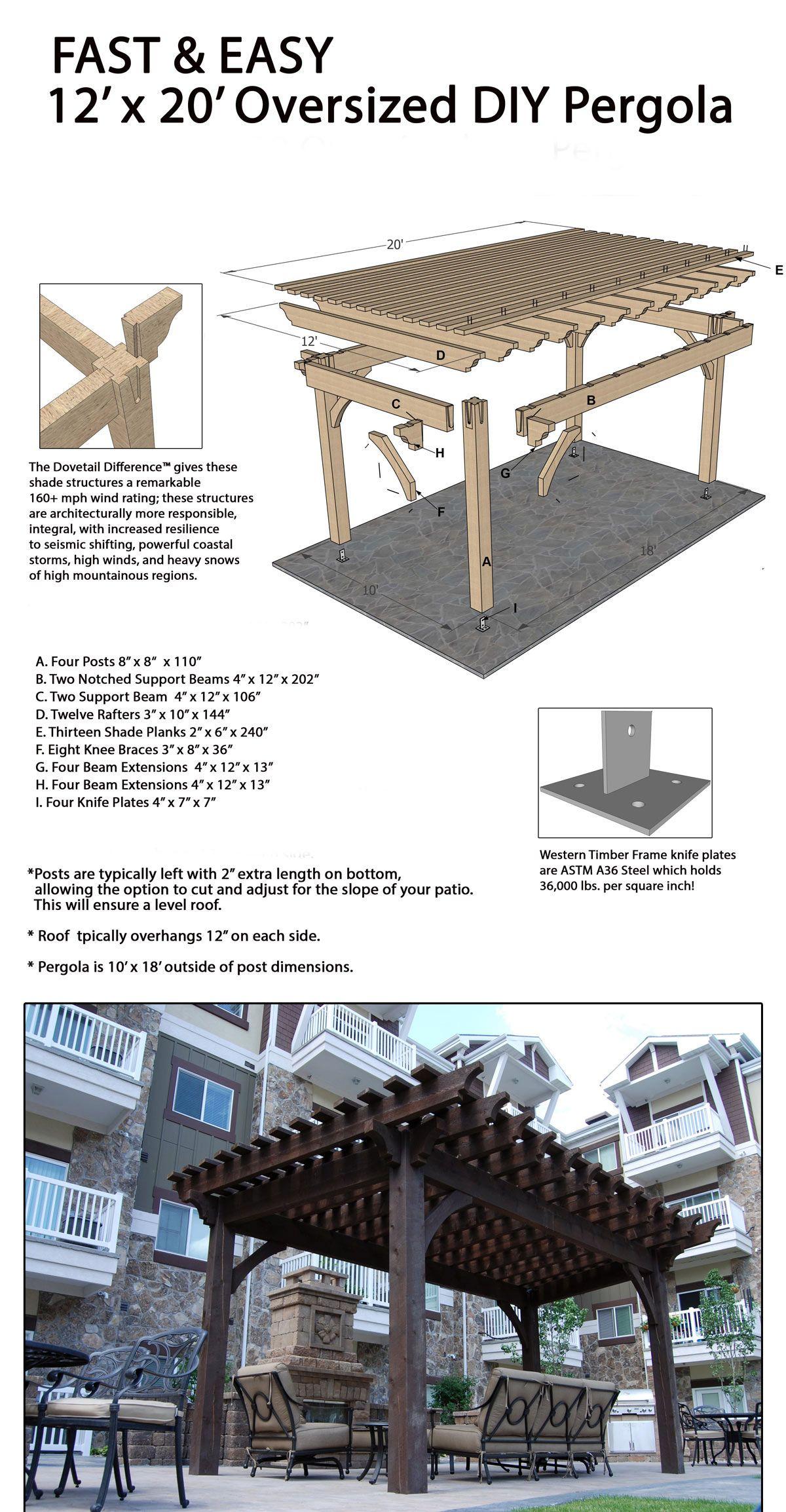 Fast and easy DIY pergola! - Easily Build A Fast DIY Beautiful Backyard Shade Structure Diy