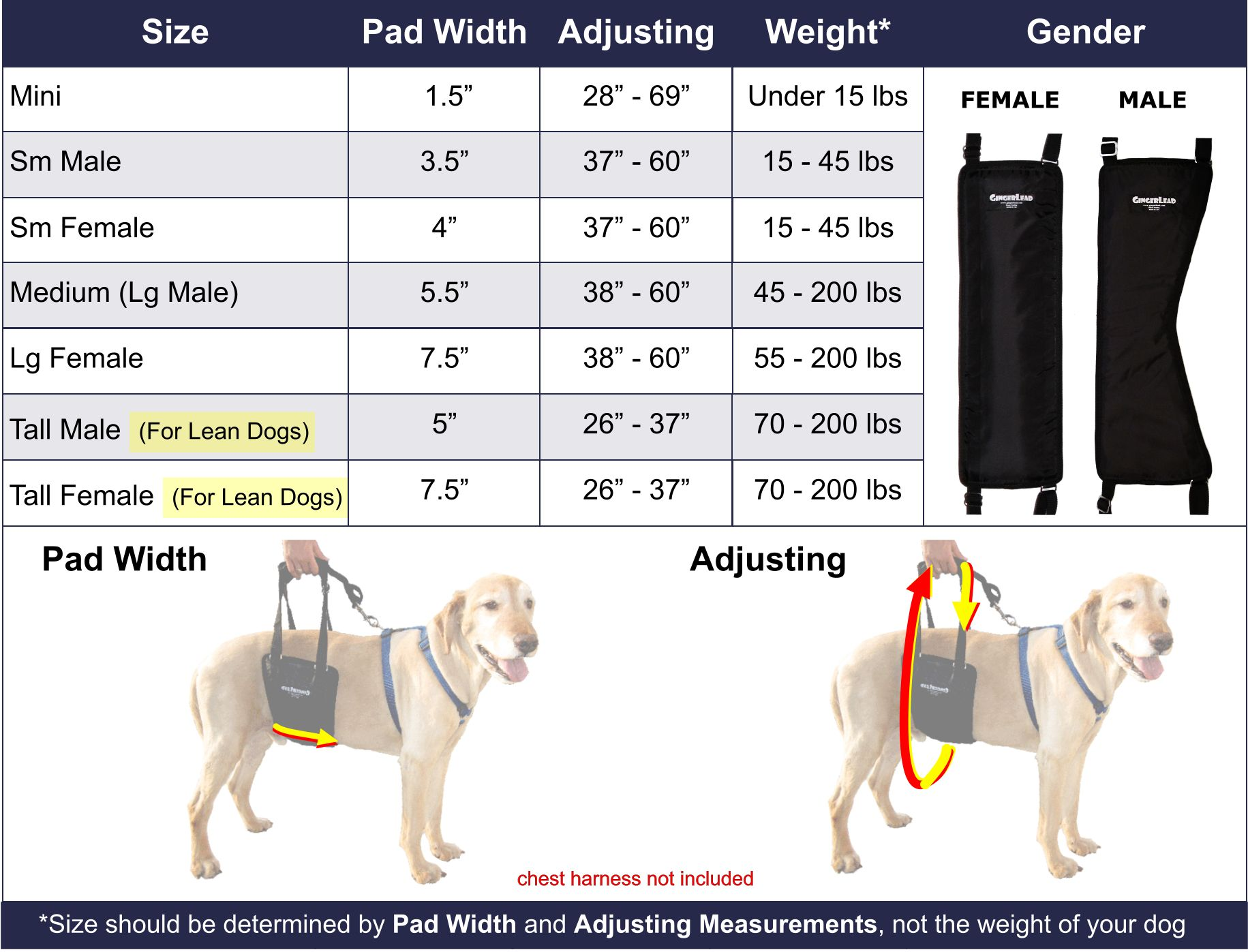 Gingerlead Dog Support Rehabilitation Harness Sizing Chart Fits