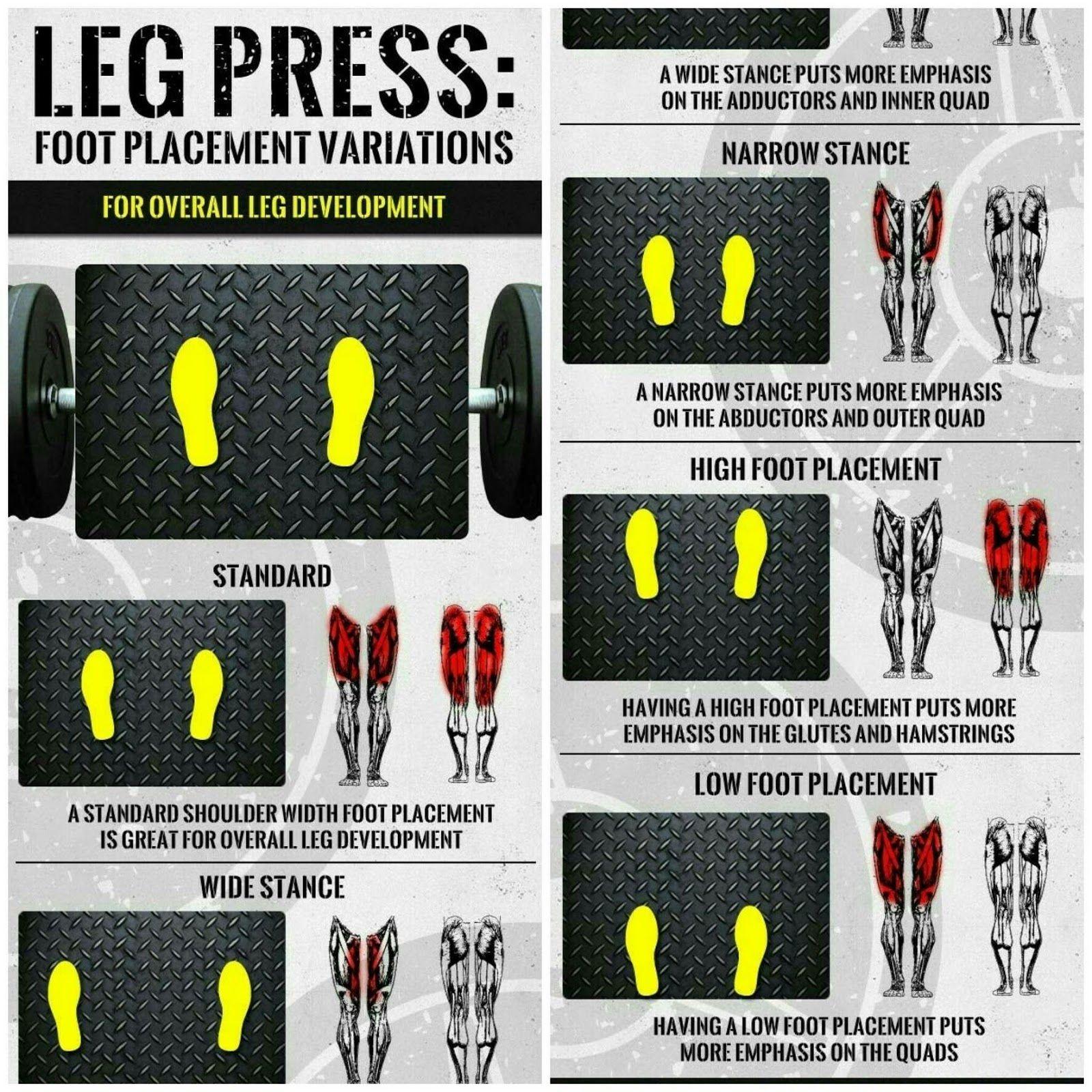 O Faut Il Placer Ses Pieds Pour Bien Travailler Jambes En Legs Workout Killer Circuit Totally Dead Superset 16001600 Fitness Diet Goals Motivation