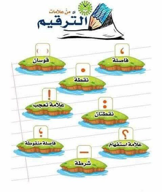 72 Likes 5 Comments المنهج الوطني الجديد Ykuwait Net2 On Instagram بوستر جميل يوضح علامات الترقيم Learning Arabic Arabic Language Arabic Lessons
