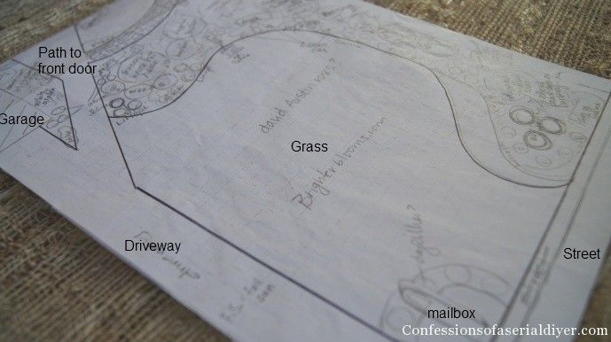 How To Create A Landscape From Scratch Confessions Of A Serial Do It Yourselfer Outdoor