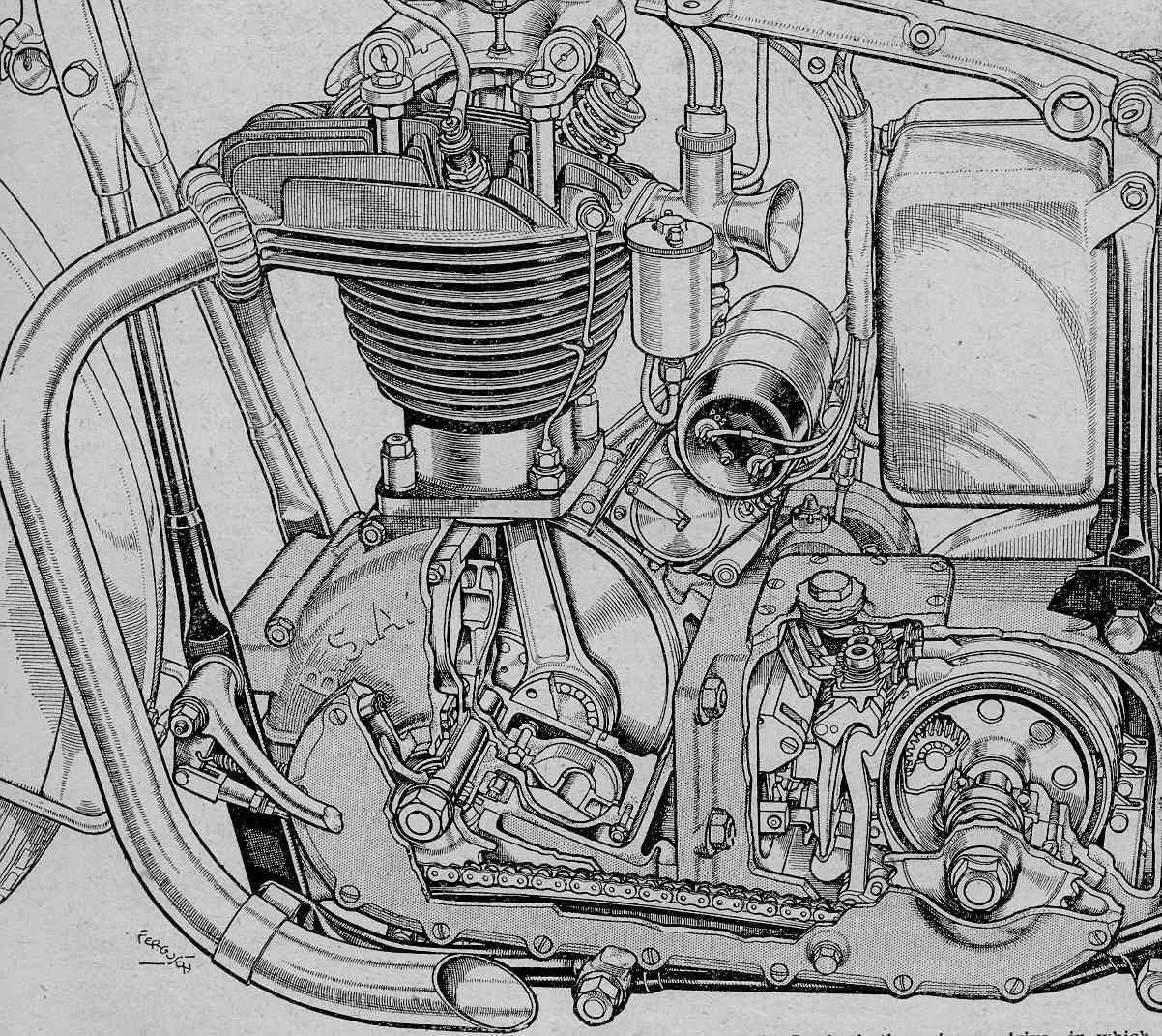 BSA B33 cutaway drawing Vintage Bikes, Vintage Motorcycles, British  Motorcycles, Bsa Motorcycle,