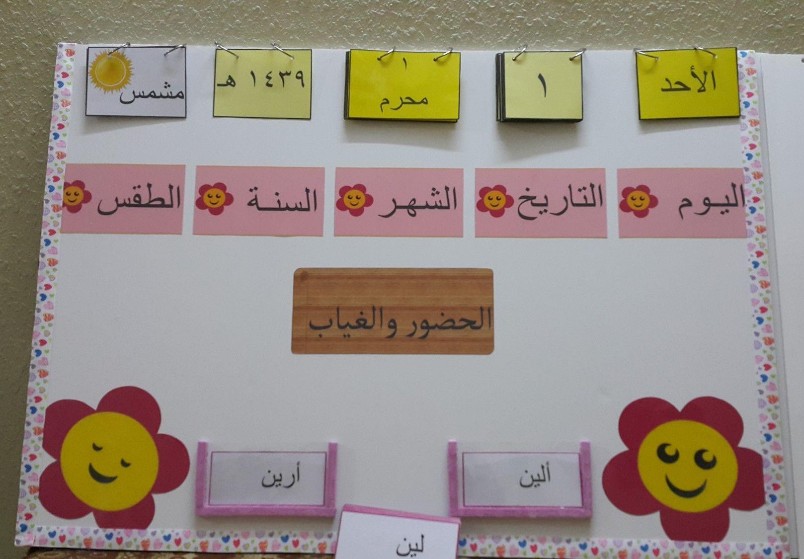 لوحة الحضور والغياب Kids Learning Activities Kids Education Arts And Crafts For Kids