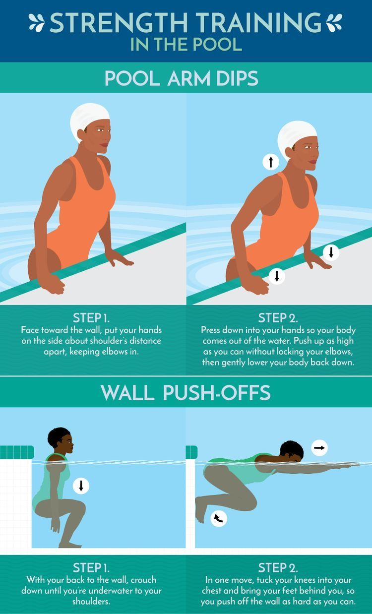 Arm dips pool workout swimming for beginners water