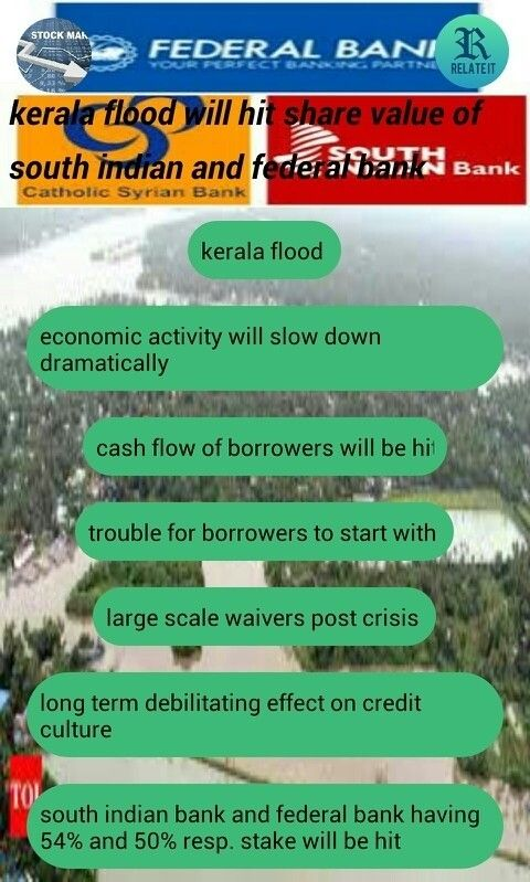 kerala flood will hit share value of South Indian and