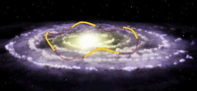 Diagram Of The Milky Way Showing The Path Of The Sun The Sun Moves