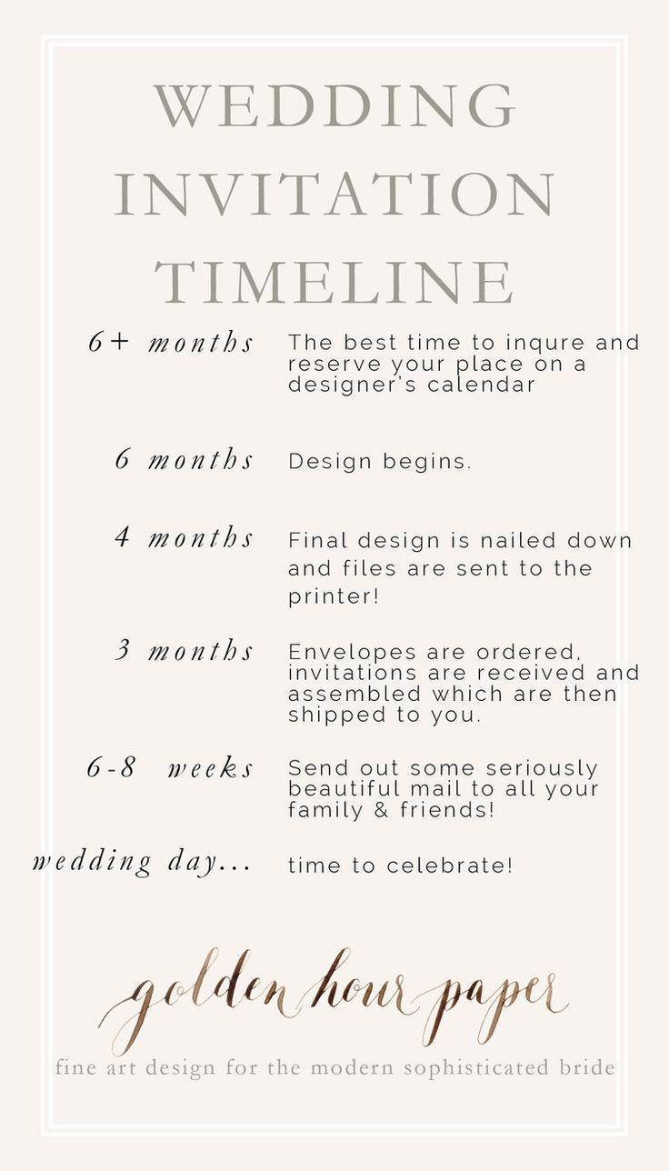 Timeline For Working With A Designer For Custom Wedding Invitations Golden Hour Wedding Invitations Wedding Invitation Etiquette Printing Wedding Invitations