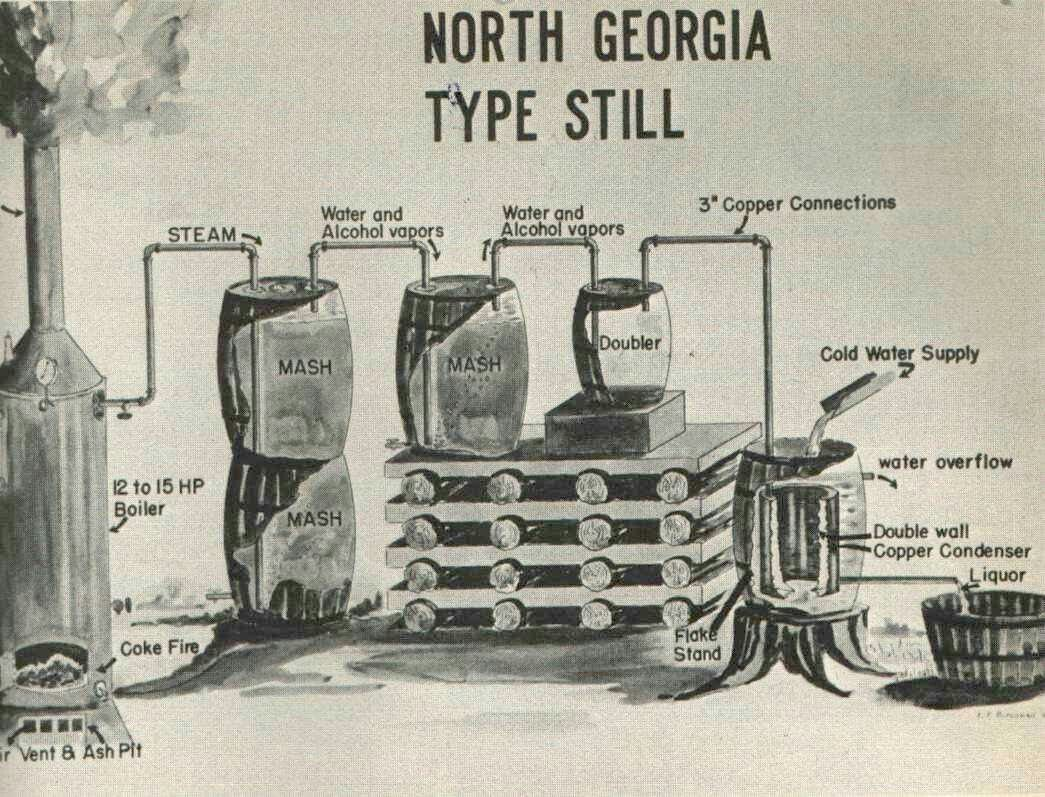 pin by angel gail jones on popcorn sutton the ultimate moonshine ofdiagram of moonshine stills pics about space
