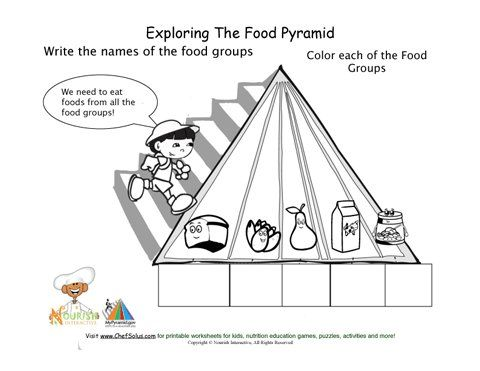 Printable  Color the Food Pyramid and Name the Food GroupsBoy